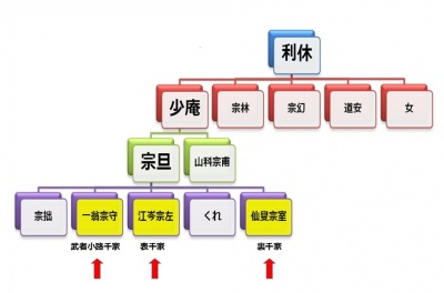 画像(400x264)・拡大画像(800x528)
